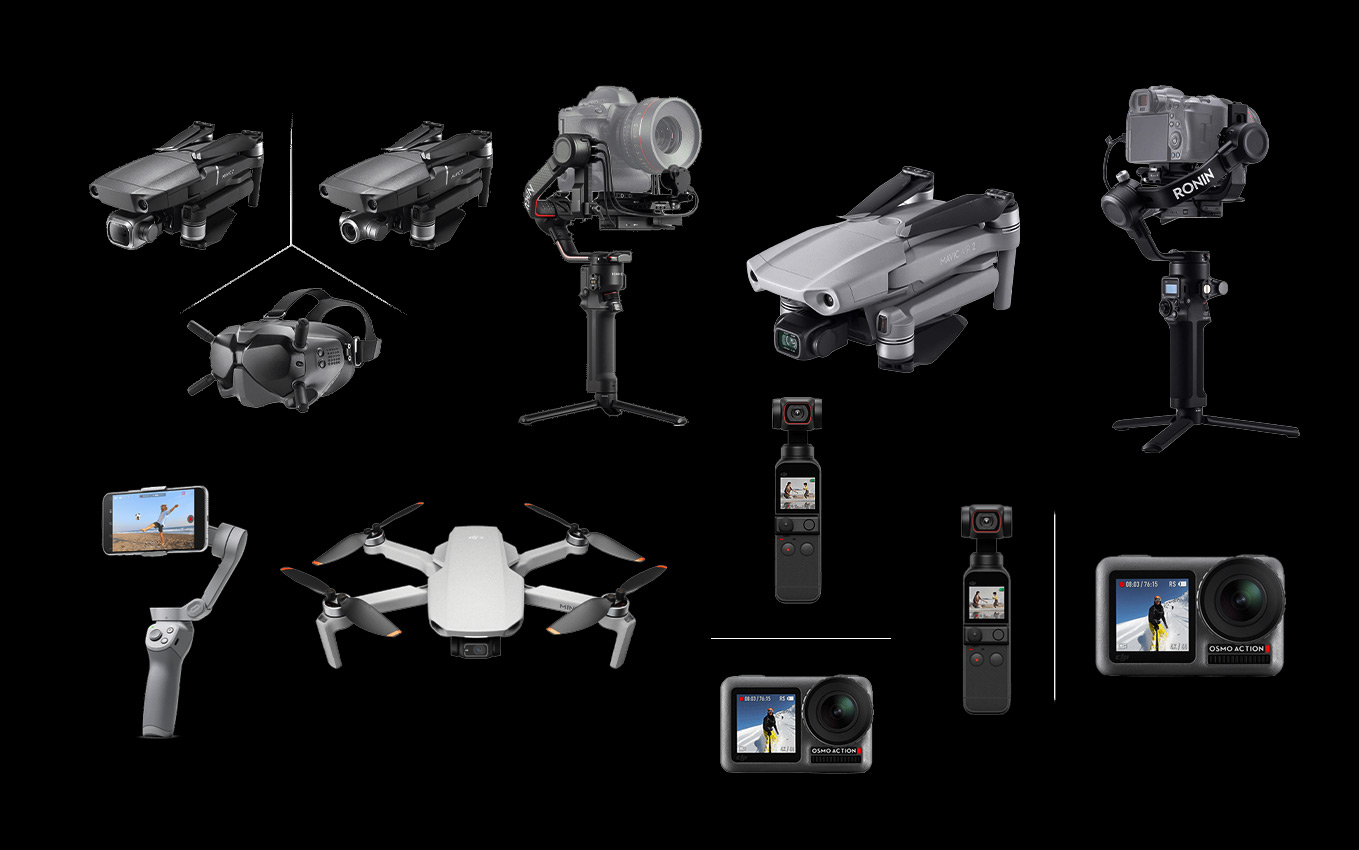 SkyPixel Aerial Photography & Video Contest prizes